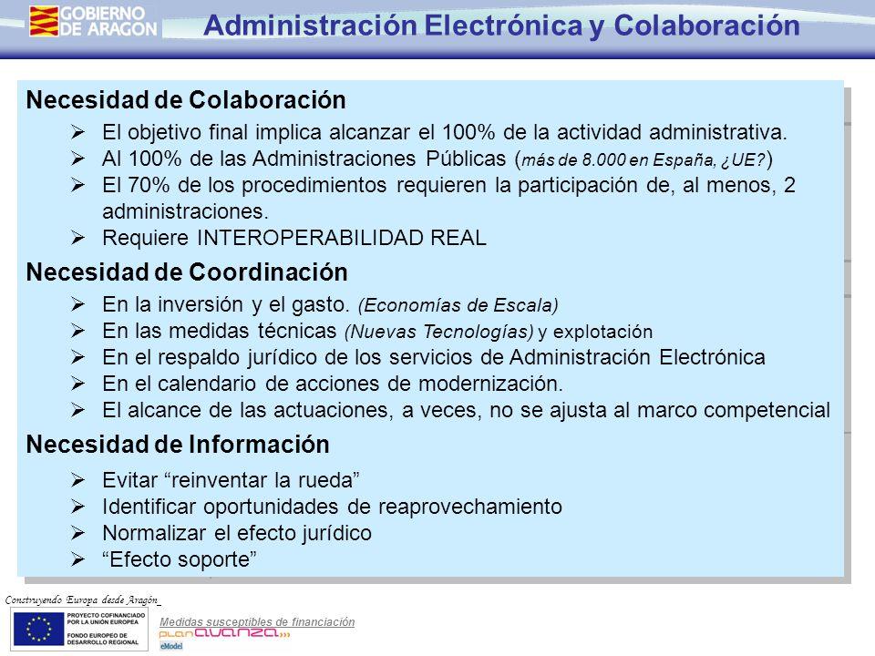 Administración Electrónica y Colaboración
