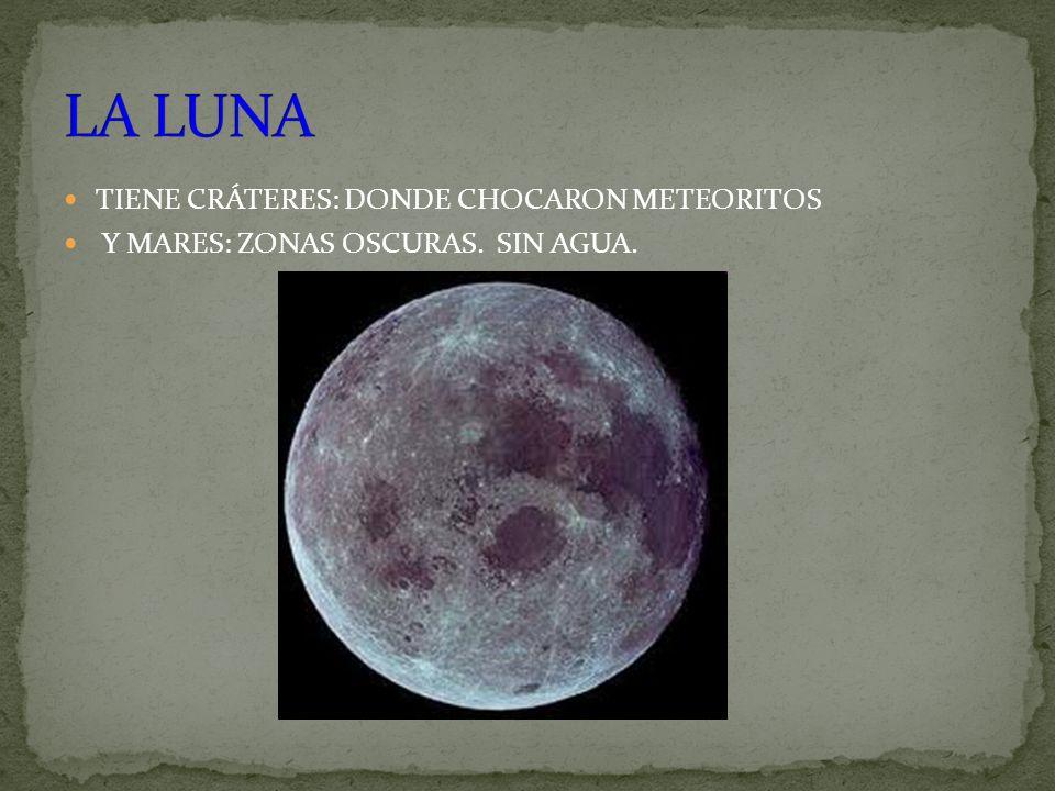 LA LUNA TIENE CRÁTERES: DONDE CHOCARON METEORITOS