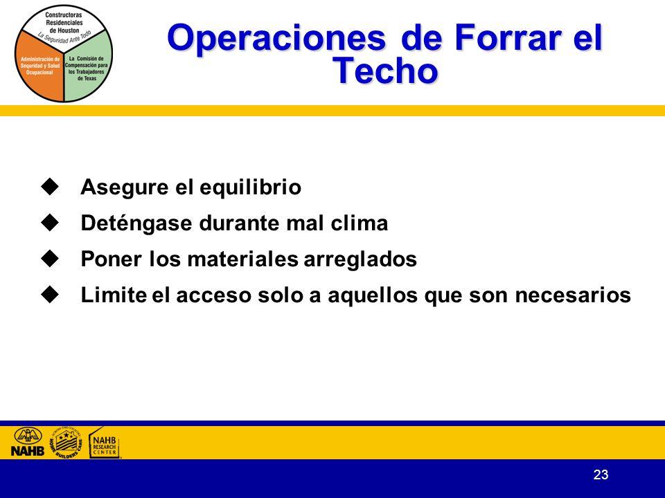 Operaciones de Forrar el Techo