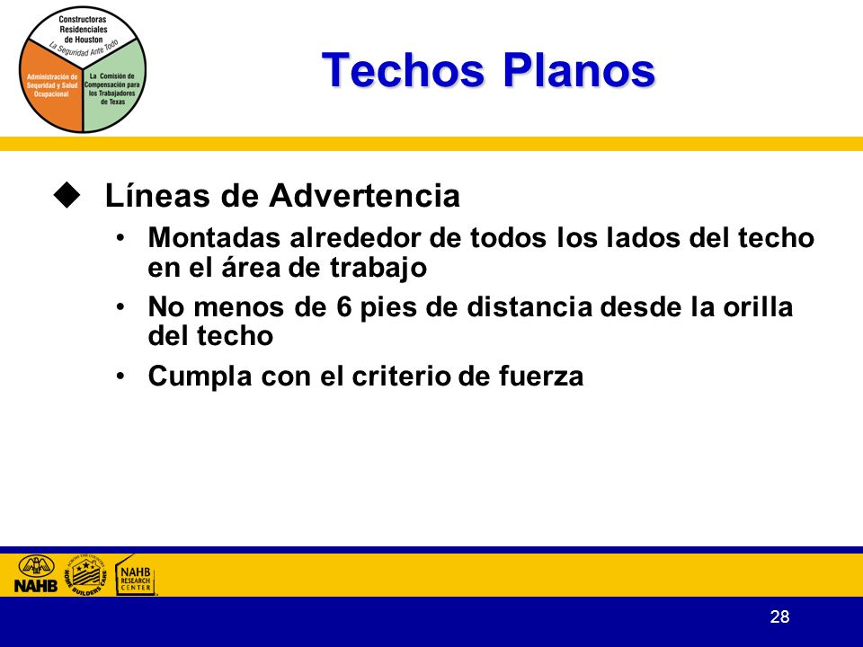 Techos Planos Líneas de Advertencia