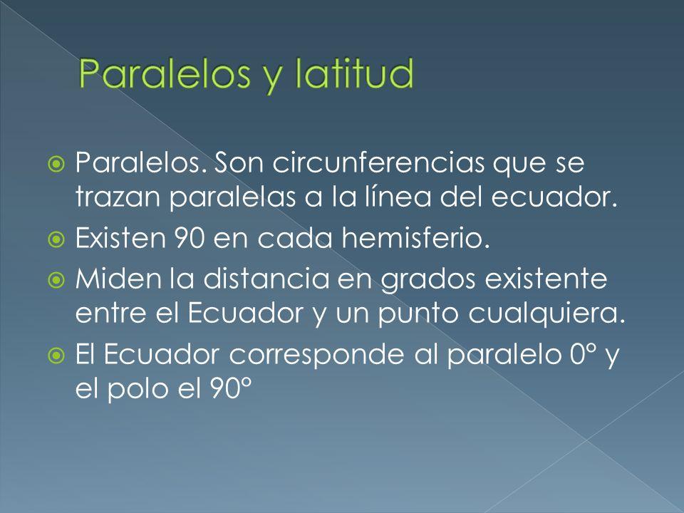Paralelos y latitud Paralelos. Son circunferencias que se trazan paralelas a la línea del ecuador. Existen 90 en cada hemisferio.