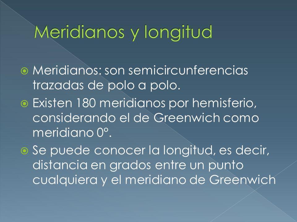 Meridianos y longitud Meridianos: son semicircunferencias trazadas de polo a polo.