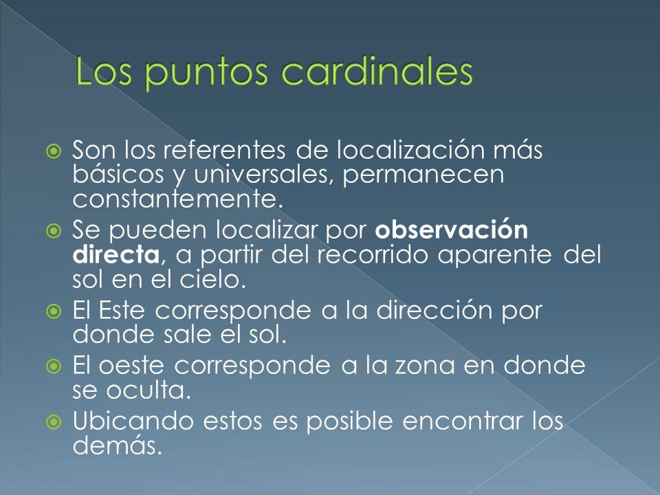 Los puntos cardinales Son los referentes de localización más básicos y universales, permanecen constantemente.