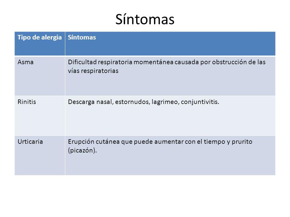 Síntomas Tipo de alergia Síntomas Asma