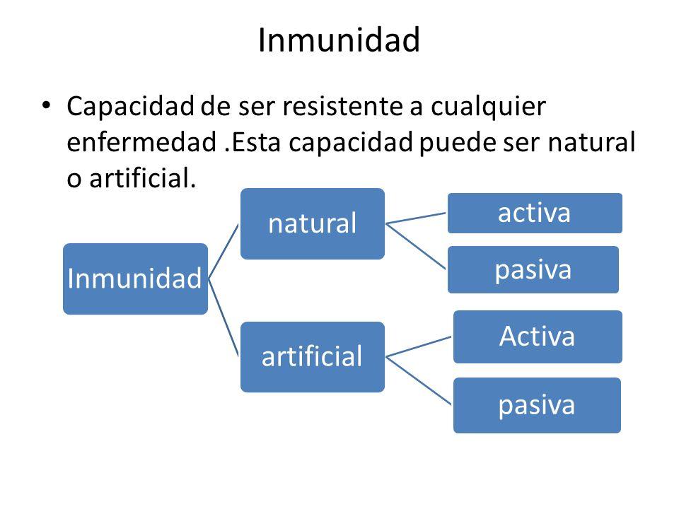 Inmunidad Capacidad de ser resistente a cualquier enfermedad .Esta capacidad puede ser natural o artificial.