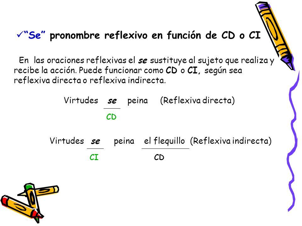 Se pronombre reflexivo en función de CD o CI