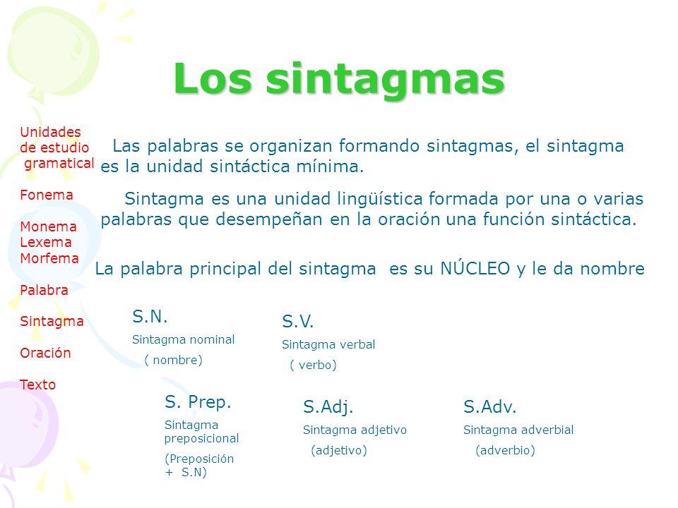 Los sintagmasUnidades. de estudio. gramatical. Fonema. Monema. Lexema. Morfema. Palabra. Sintagma. Oración.