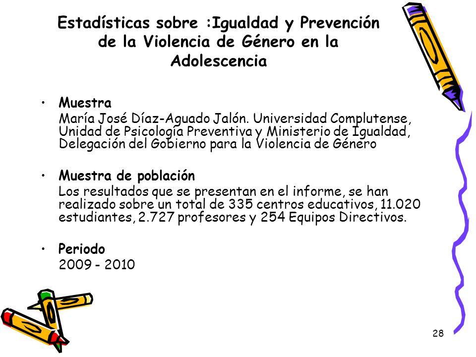 Estadísticas sobre :Igualdad y Prevención de la Violencia de Género en la Adolescencia