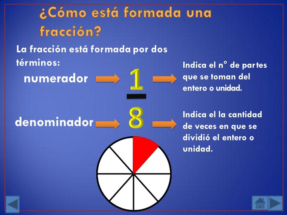 1 8 numerador denominador La fracción está formada por dos términos: