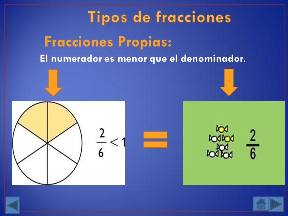 Fracciones Propias: El numerador es menor que el denominador.