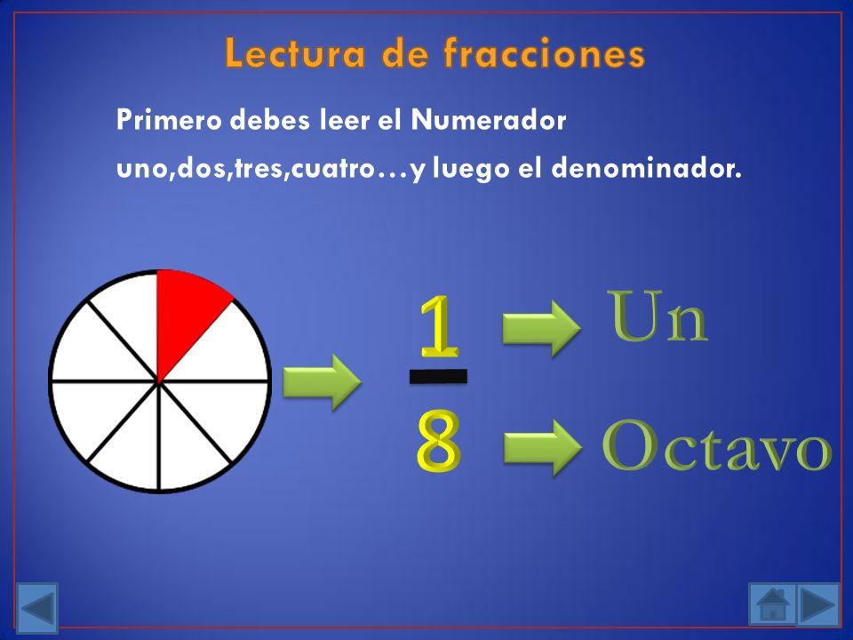 1 8 Un Octavo Primero debes leer el Numerador