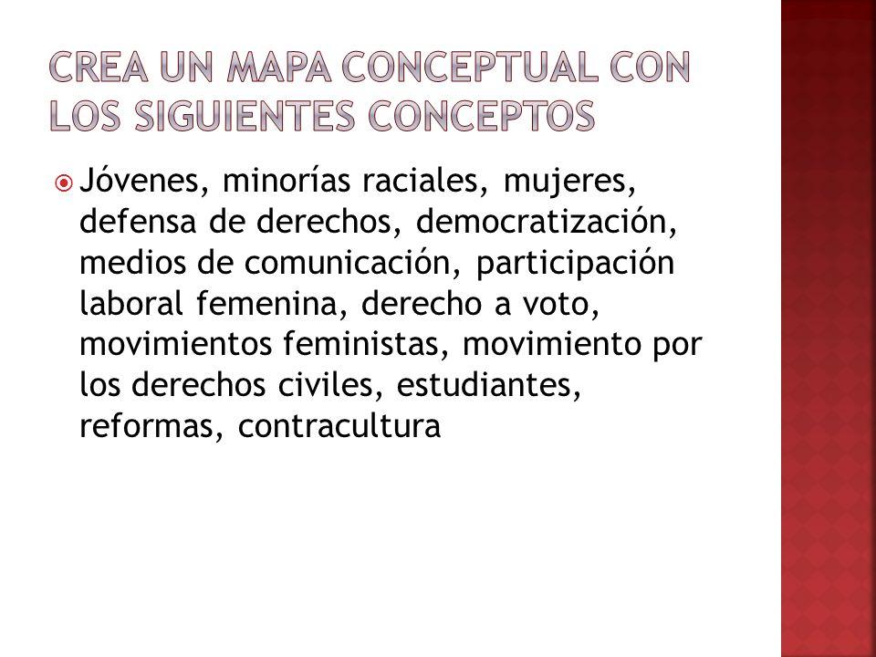 Crea un mapa conceptual con los siguientes conceptos