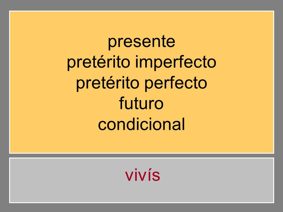 presente pretérito imperfecto pretérito perfecto futuro condicional vivís