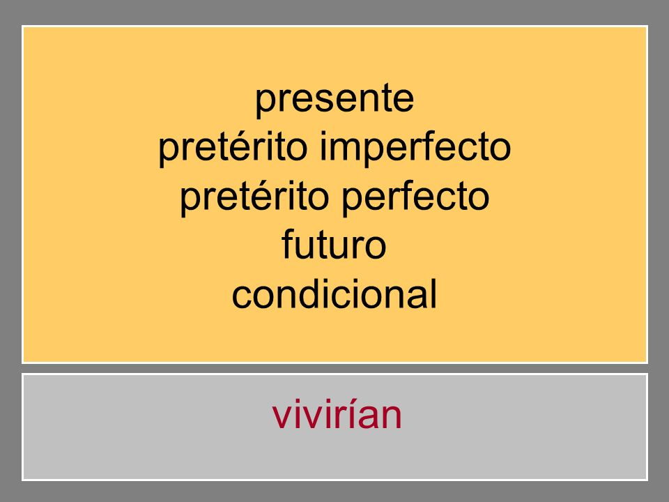 presente pretérito imperfecto pretérito perfecto futuro condicional vivirían