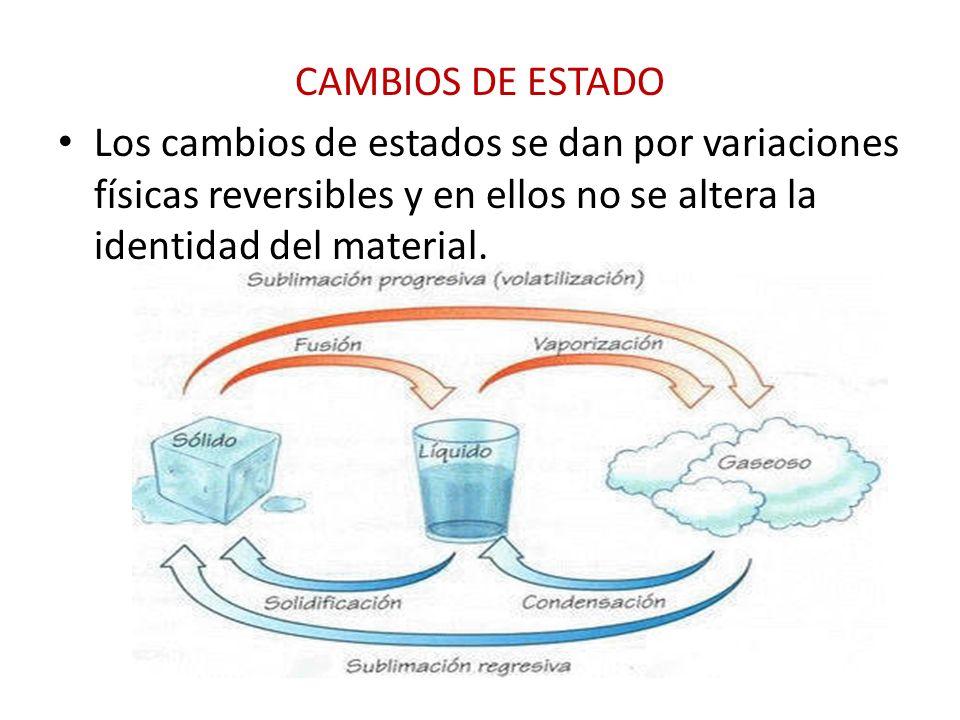 CAMBIOS DE ESTADO Los cambios de estados se dan por variaciones físicas reversibles y en ellos no se altera la identidad del material.