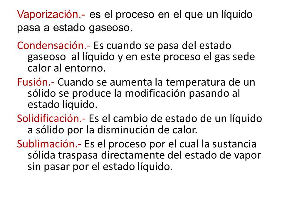 Vaporización.- es el proceso en el que un líquido pasa a estado gaseoso.
