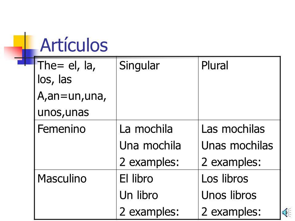 Clase de español Gramática Básica Gender of Nouns Articles - ppt ...