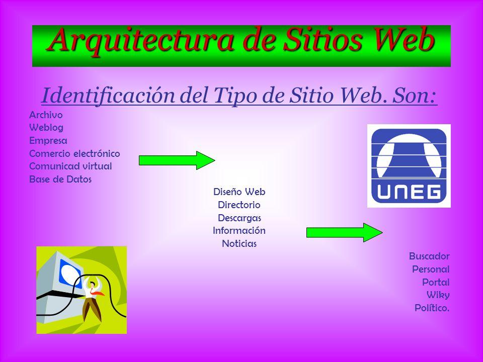 Arquitectura de sitios web ppt descargar for Arquitectura pagina web