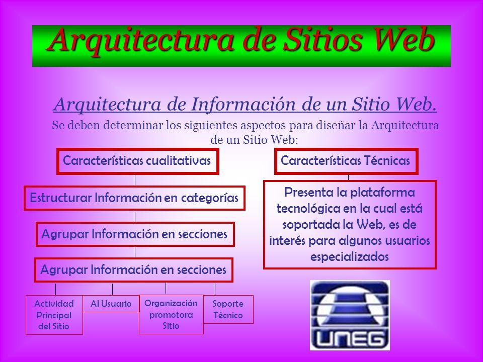 arquitectura de sitios web ppt descargar
