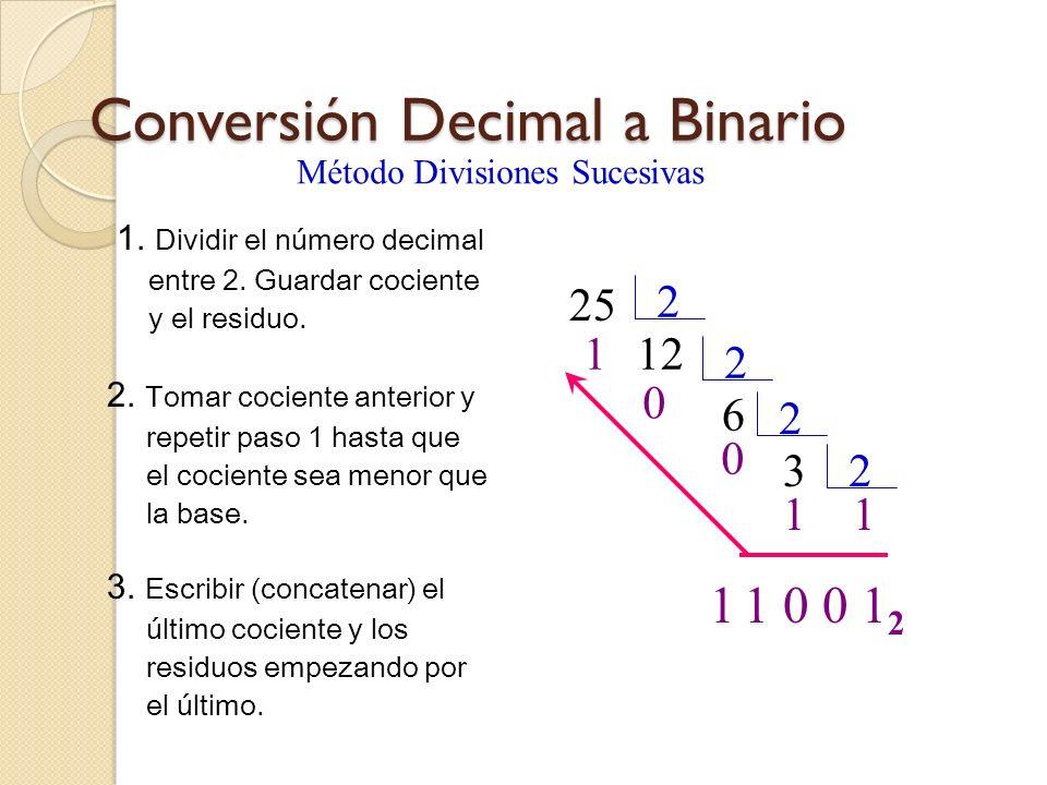 El sistema binario como funciona