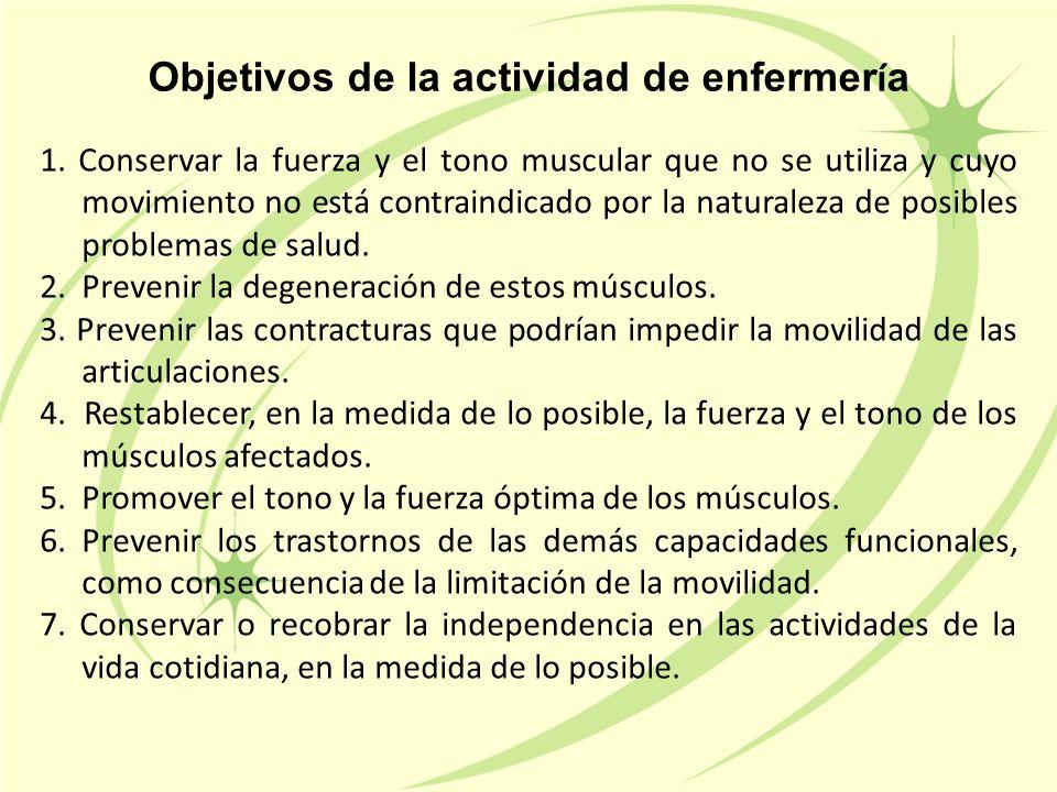 Objetivos de la actividad de enfermería