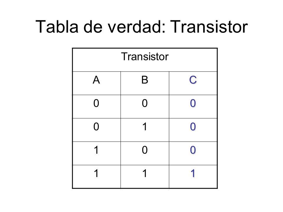 Transistores puertas l gicas y ordenadores completos for Puerta xor tabla de verdad