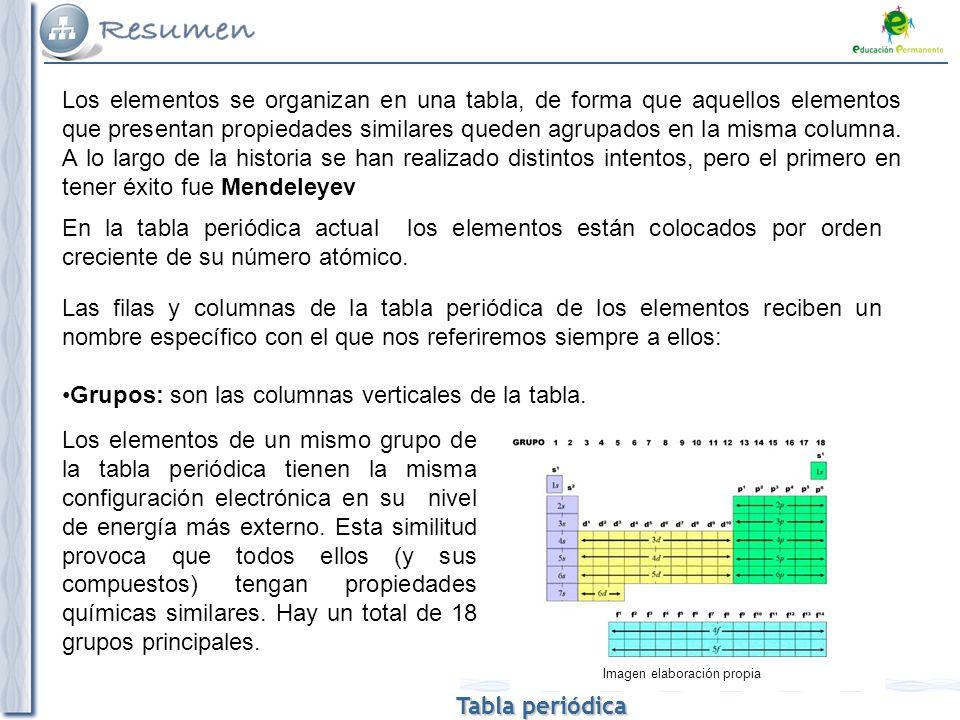 2 imagen elaboracin propia - Tabla Periodica Elementos De Un Mismo Grupo