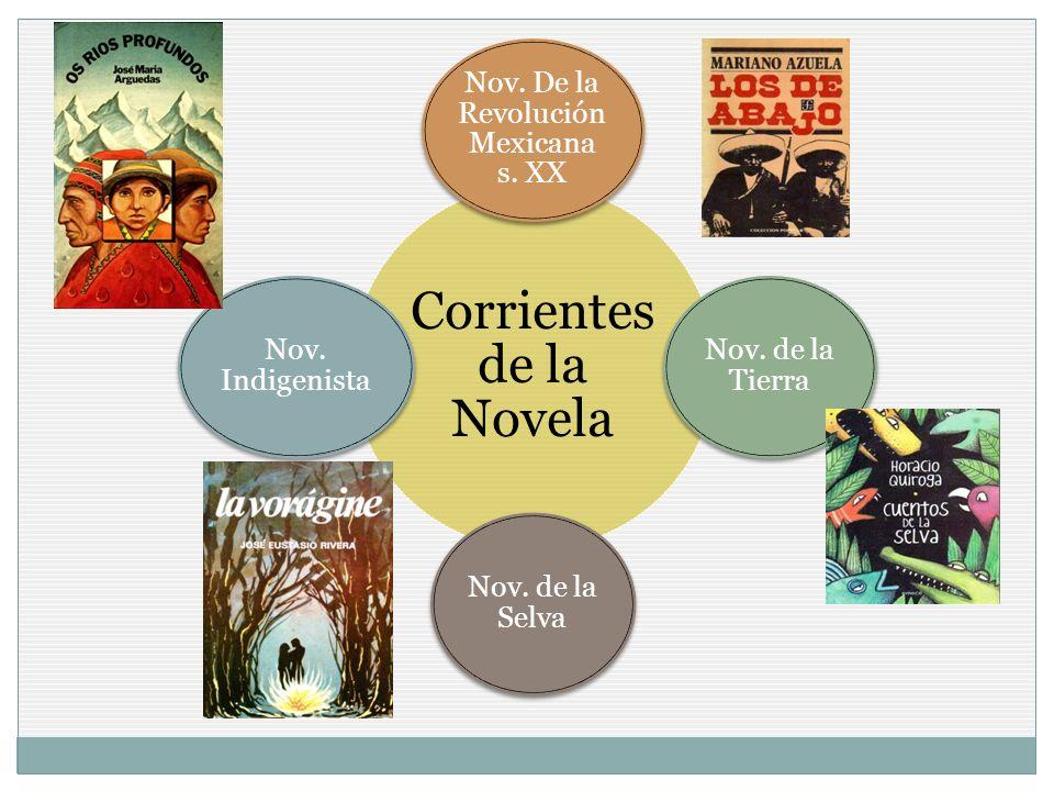 Corrientes de la Novela