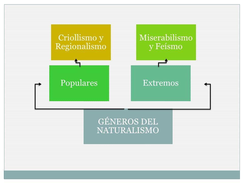 Criollismo y Regionalismo Miserabilismo y Feísmo