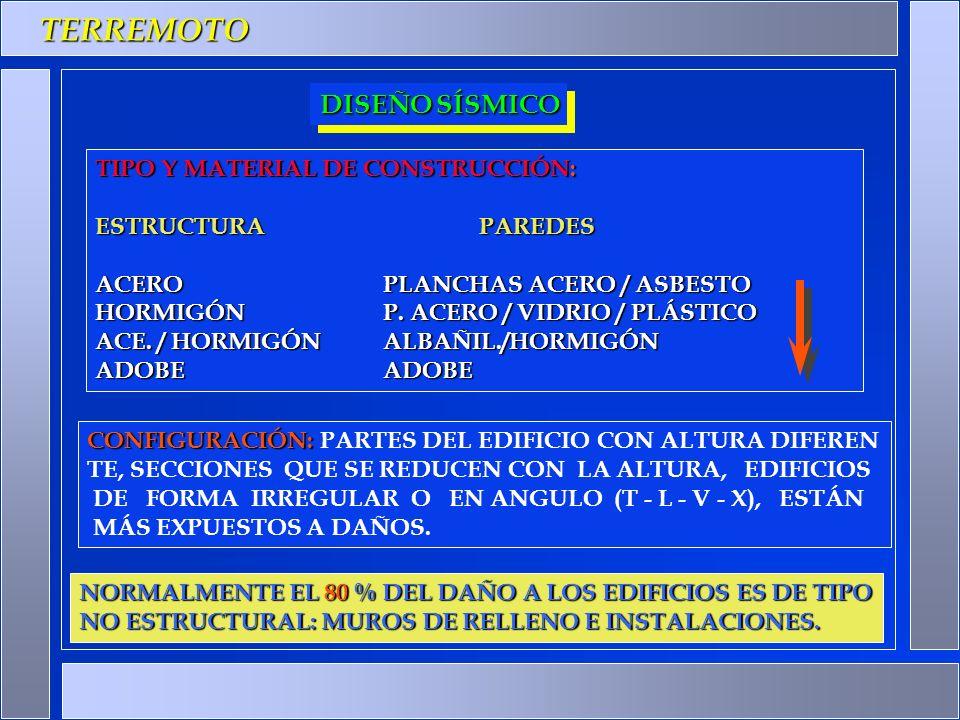TERREMOTO DISEÑO SÍSMICO TIPO Y MATERIAL DE CONSTRUCCIÓN: