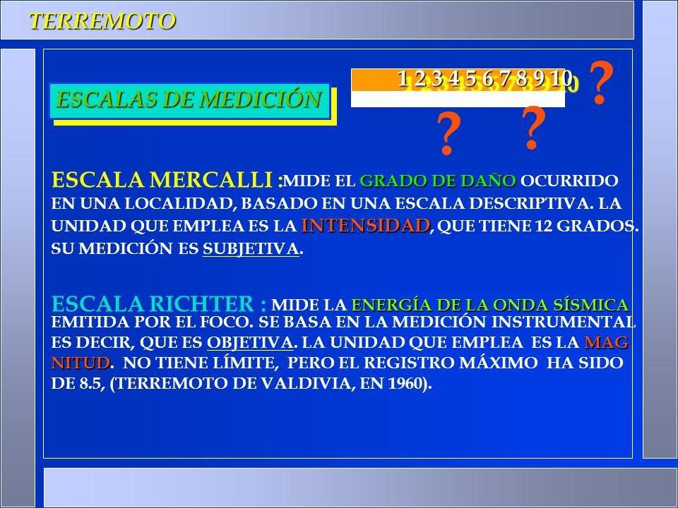 TERREMOTO 1 2 3 4 5 6 7 8 9 10 ESCALAS DE MEDICIÓN