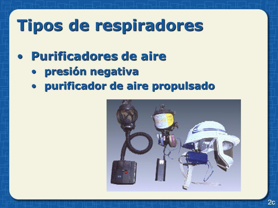 Tipos de respiradores Purificadores de aire presión negativa