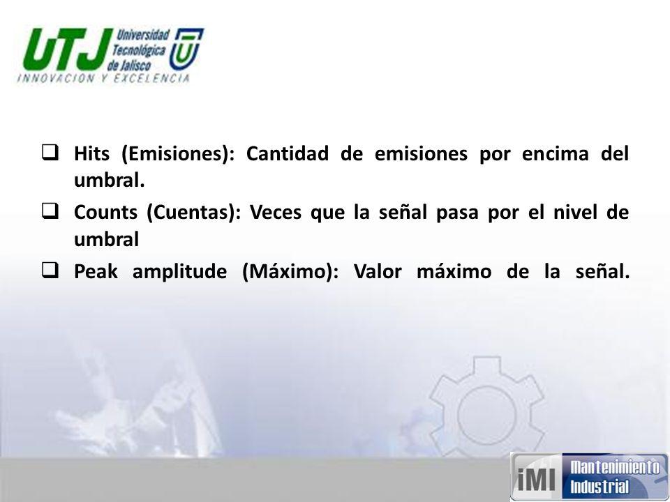 Hits (Emisiones): Cantidad de emisiones por encima del umbral.