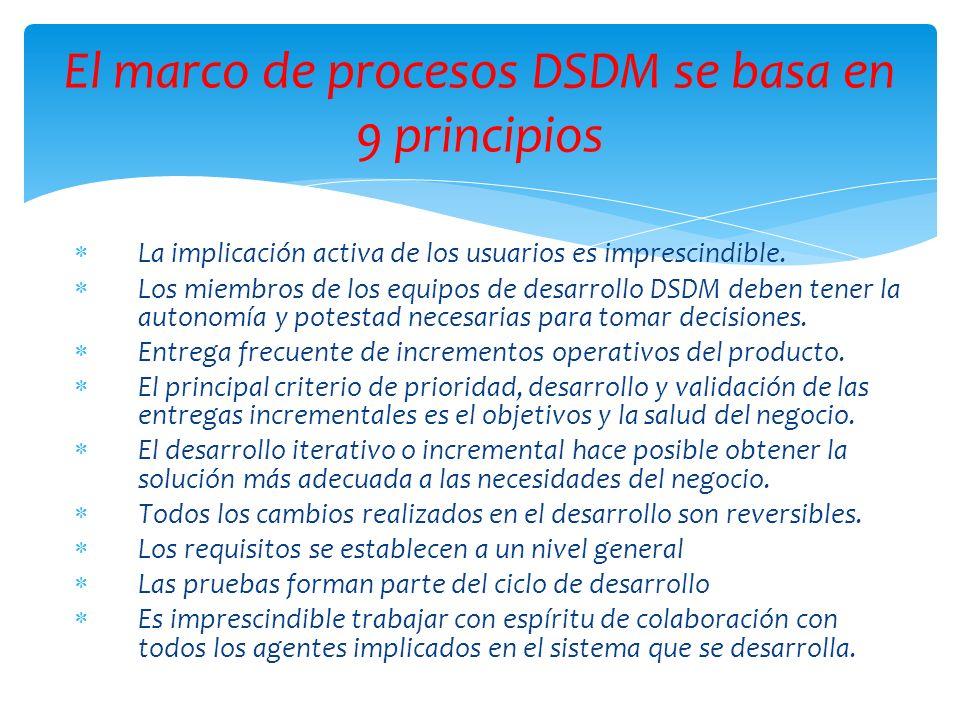 METODOLOGÍADE DESARROLLO ÁGIL DSDM - FDD - ppt descargar