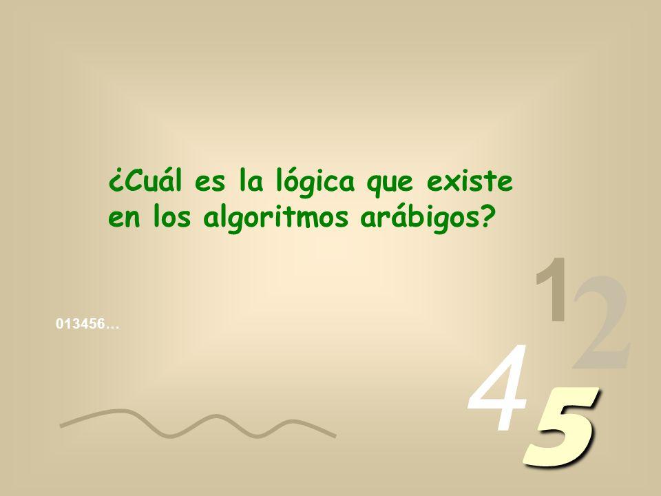 2 5 4 1 ¿Cuál es la lógica que existe en los algoritmos arábigos