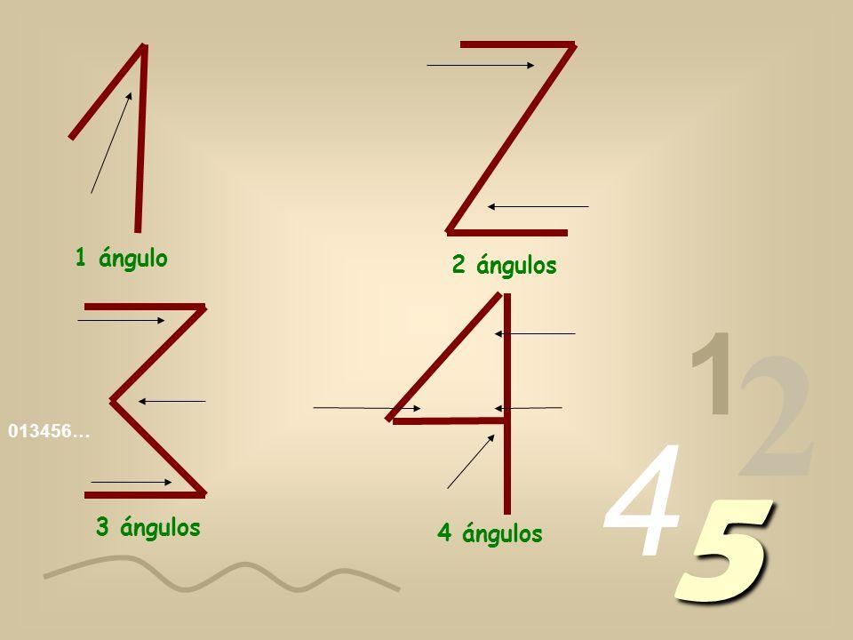 1 ángulo 2 ángulos 1 2 4 013456… 5 3 ángulos 4 ángulos