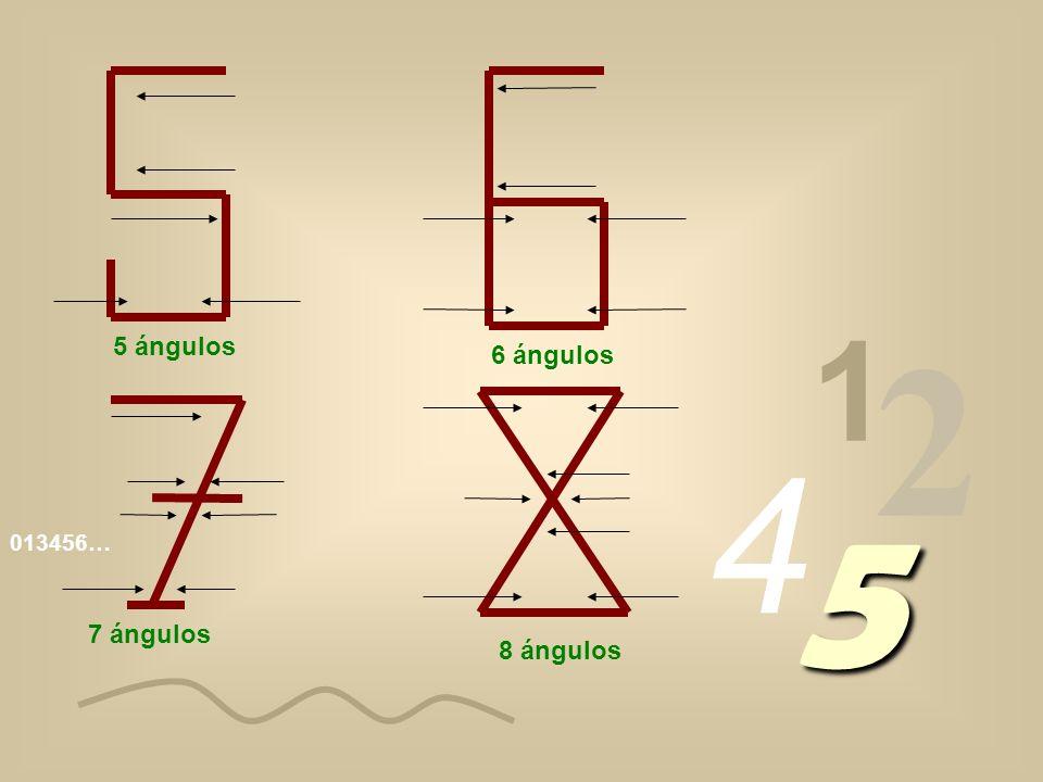 1 2 5 ángulos 6 ángulos 4 5 013456… 7 ángulos 8 ángulos