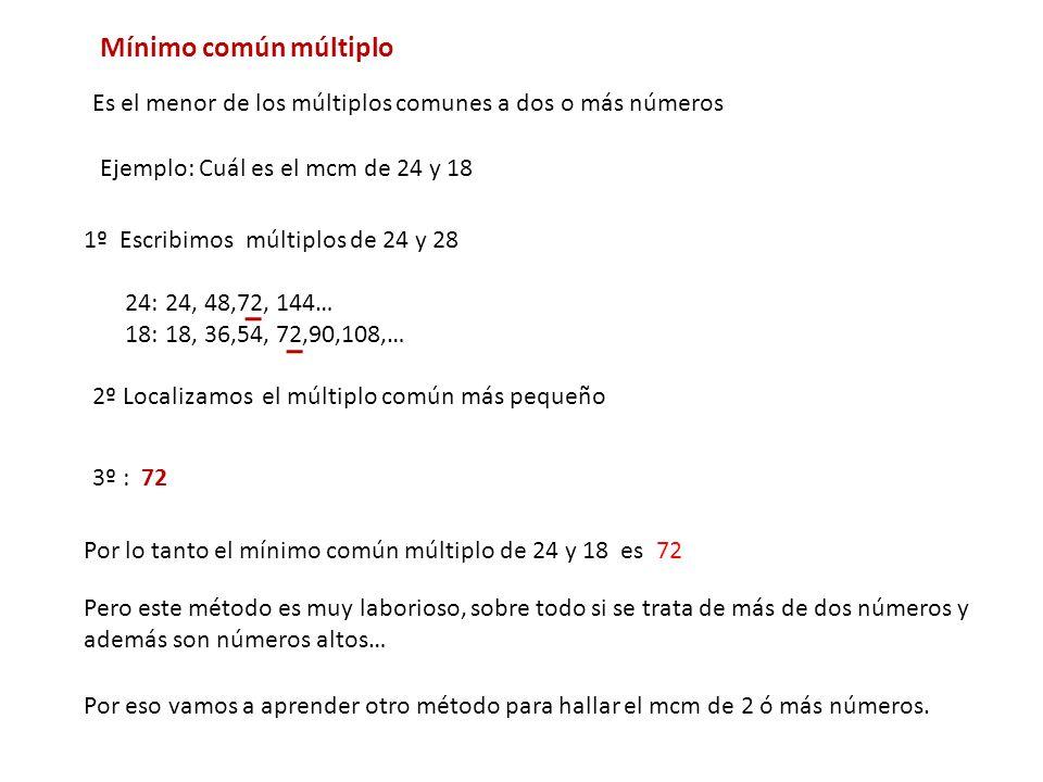 Mínimo común múltiplo Es el menor de los múltiplos comunes a dos o más números. Ejemplo: Cuál es el mcm de 24 y 18.