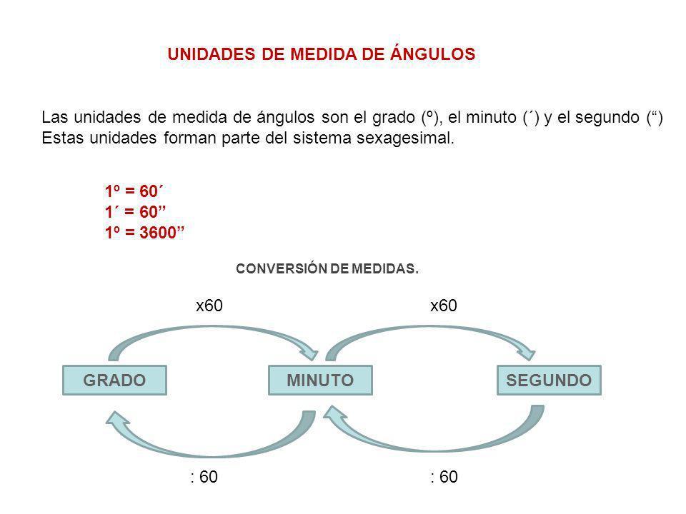 UNIDADES DE MEDIDA DE ÁNGULOS