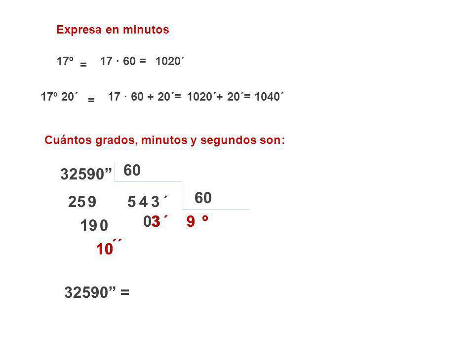 Expresa en minutos 17º. 17 · 60 = 1020´ = 17º 20´ 17 · 60 + 20´= 1020´+ 20´= 1040´ = Cuántos grados, minutos y segundos son :