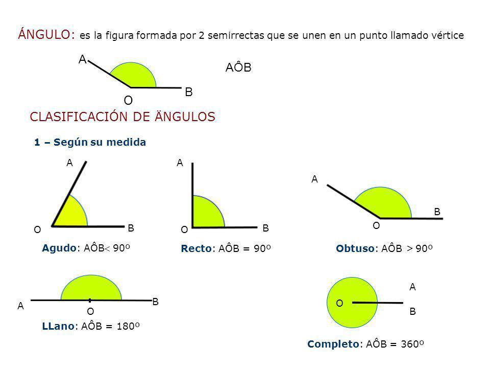 CLASIFICACIÓN DE ÄNGULOS