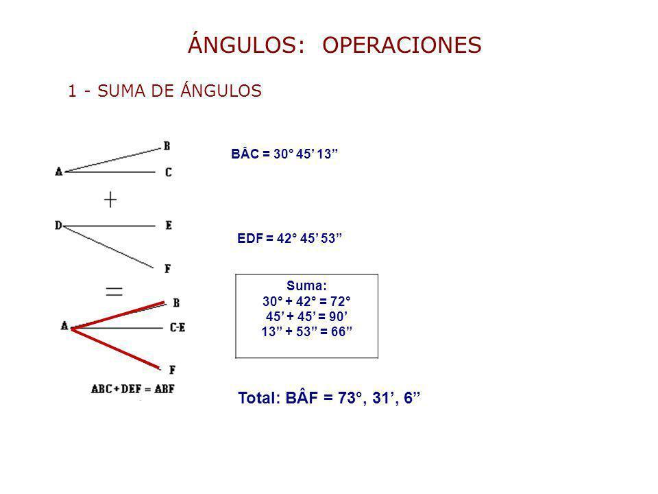ÁNGULOS: OPERACIONES 1 - SUMA DE ÁNGULOS Total: BÂF = 73°, 31', 6