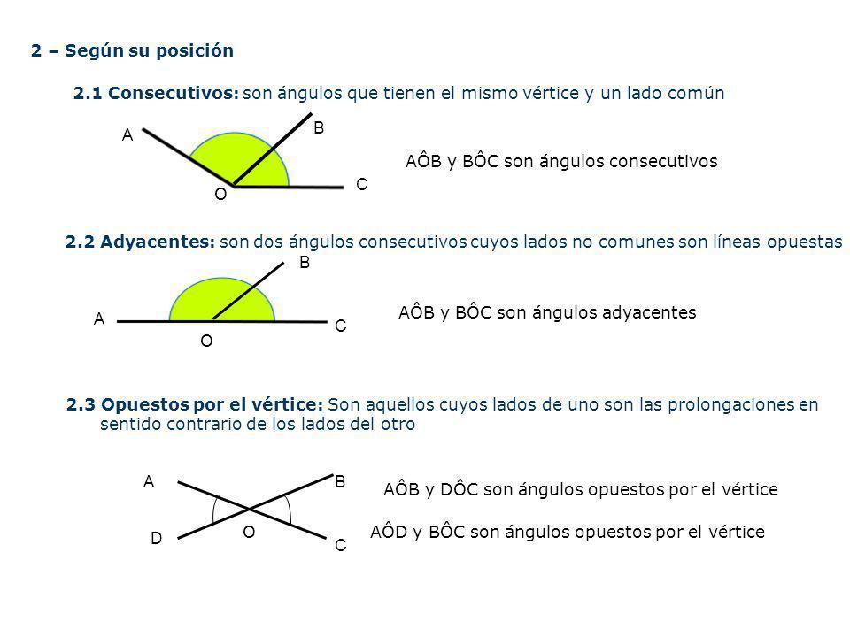 2 – Según su posición 2.1 Consecutivos: son ángulos que tienen el mismo vértice y un lado común. B.