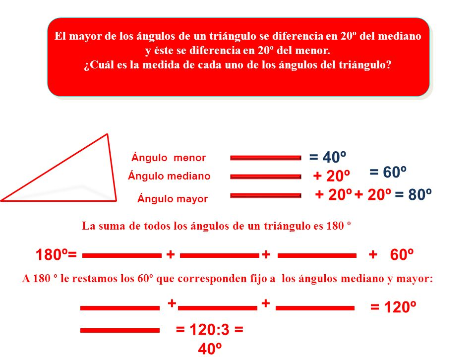= 40º = 60º + 20º + 20º + 20º = 80º 180º= + + + 60º + + = 120º