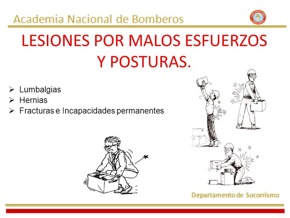 LESIONES POR MALOS ESFUERZOS Y POSTURAS.