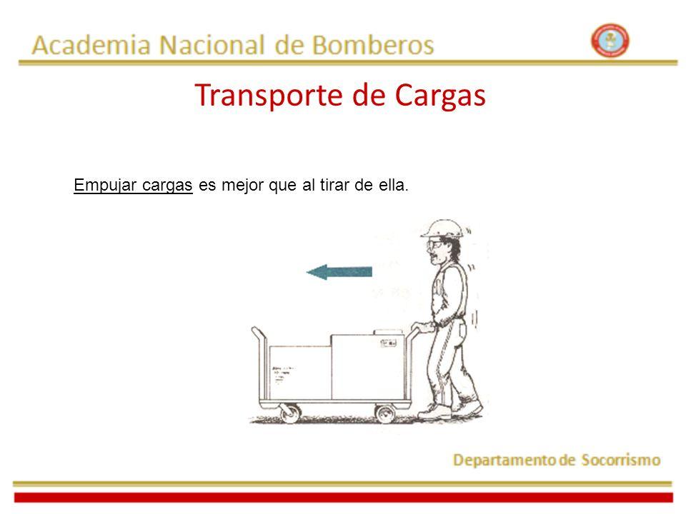 Transporte de Cargas Empujar cargas es mejor que al tirar de ella.