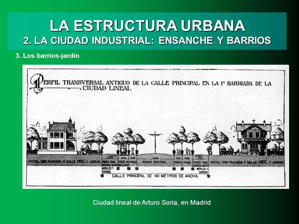 Tuneado del original de isaac buzo ppt descargar for Barrio ciudad jardin madrid