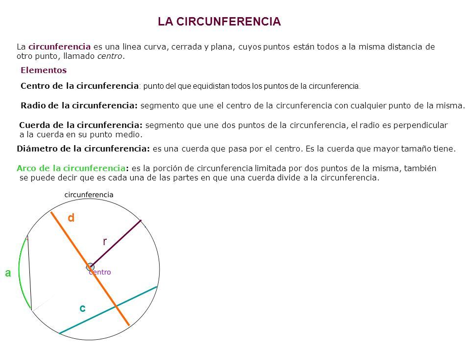 LA CIRCUNFERENCIA d r a c