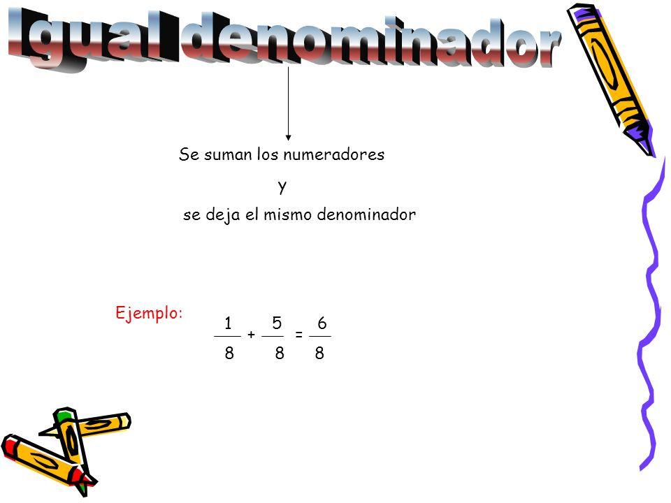 Igual denominador Se suman los numeradores y