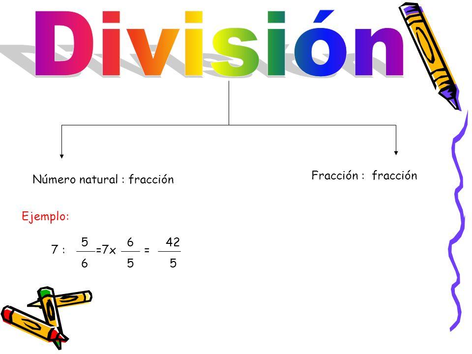 División Fracción : fracción Número natural : fracción Ejemplo: 6 42